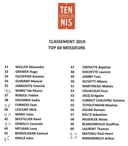 classement top 60 2019